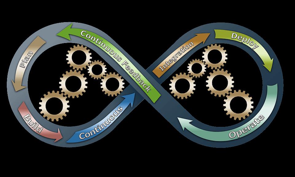 Schéma workflow